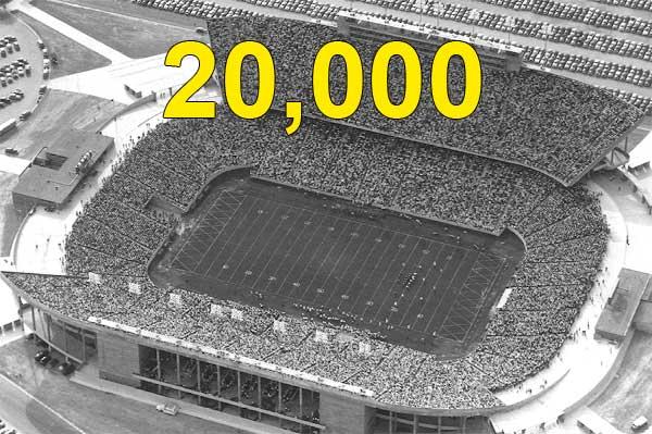 people-20000